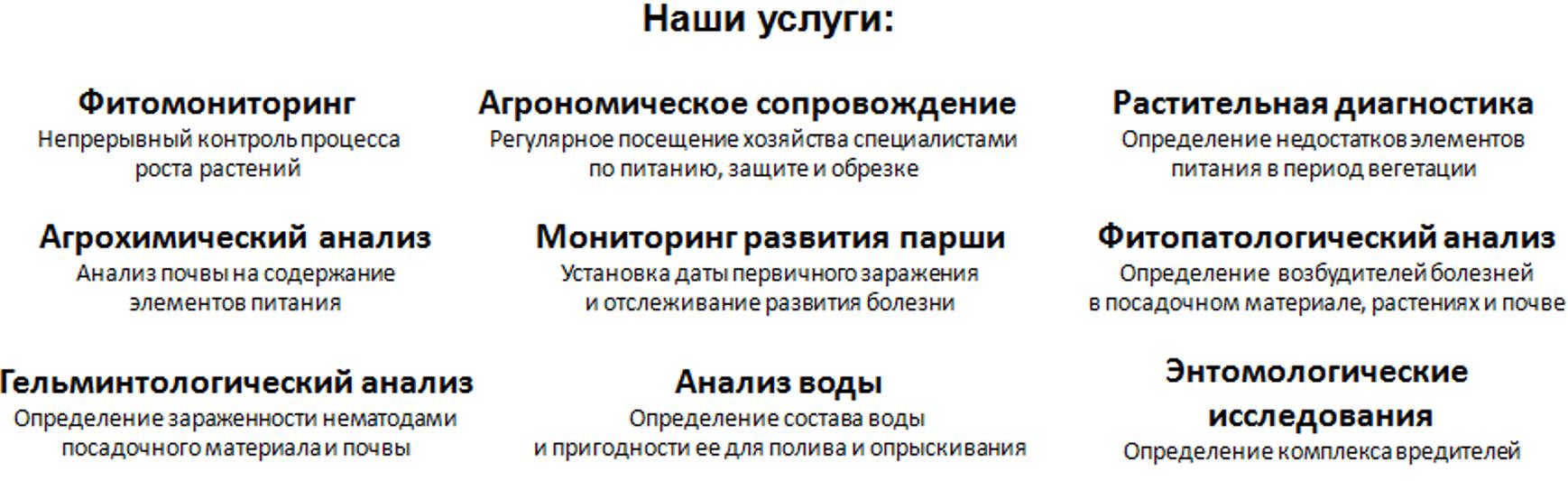 "ООО ""ГК ""Vita Planta"""