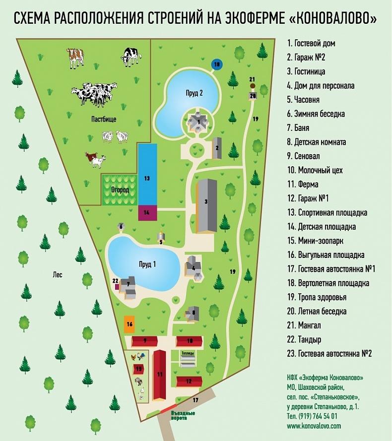 Инвестиции в создание загородного семейного агротуристического парка на территории «Экоферма Коновалово»