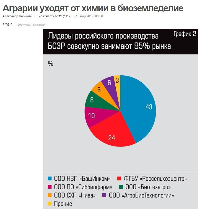 Анатолий красильников финансовый аналитик член международной экономической ассоциации