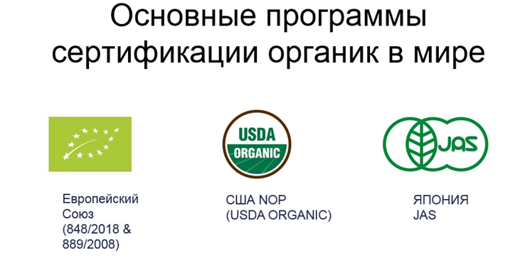 Маркировка органической продукции в России и мире
